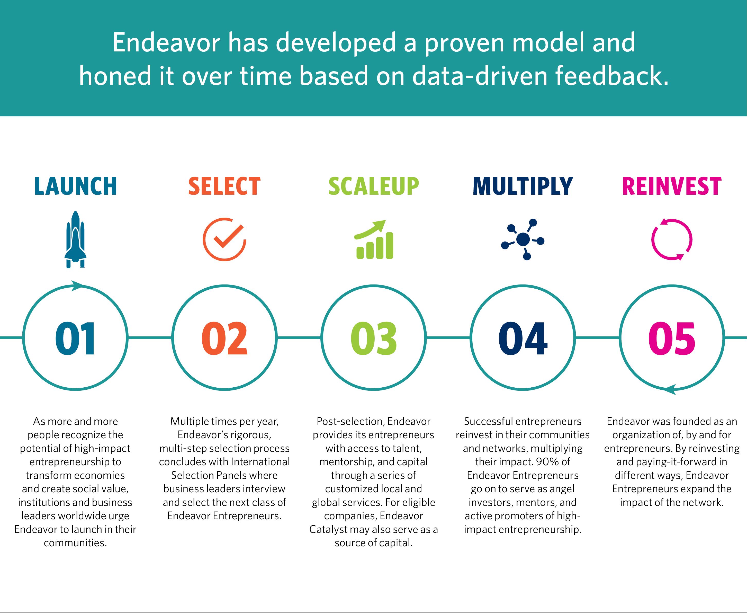 Endeavor Vision202018 cropped